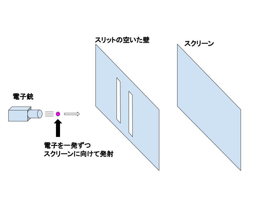 実験 二 重 スリット